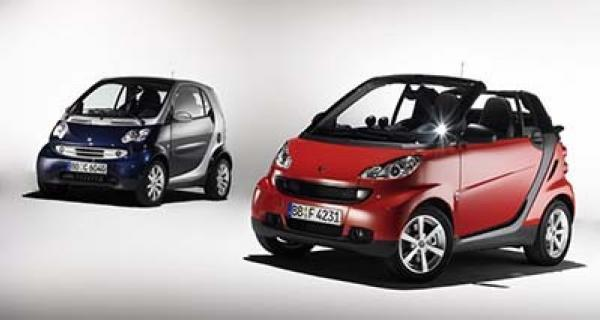 ForTwo 451 2007-> (sans repose pied)